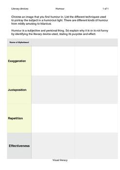 Visual Literacy - Analysis of Humour - Worksheet by Yelisavetta | TpT
