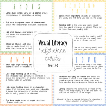 Visual Literacy Cards