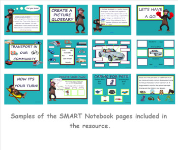 Visual Literacy – Working with Picture Glossaries – Year 1 & 2