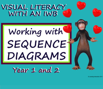 Visual Literacy - Working with Sequence Diagrams - Year 1+2