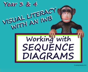 Visual Literacy - Working with Sequence Diagrams - Year 3+4