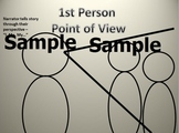 Visual Literary Point of View Posters