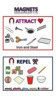 Visual Magnet Glossary