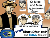 Visual Map-Of Mice and Men by John Steinbeck-Comes with 3 Farm Clip-Art Pieces!