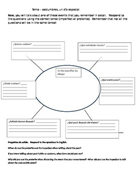 Visual Map for Preterite and Imperfect writing / Realidades 2 4b
