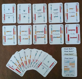 Visual Math™ Addition & Subtraction Mastery Cards