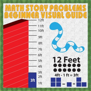 Visual Math Story Problems Step-by-Step (beginner level)