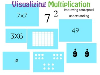 Visual Math Card Match & Sort for Multiplication Long Version