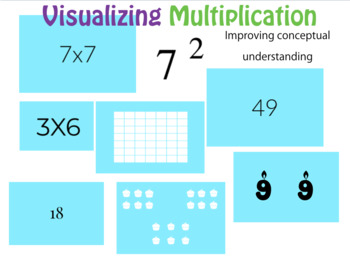 Visual Math Card Match & Sort for Multiplication Short Version