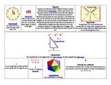 Visual Math Dictionary -- Keywords / Vocabulary