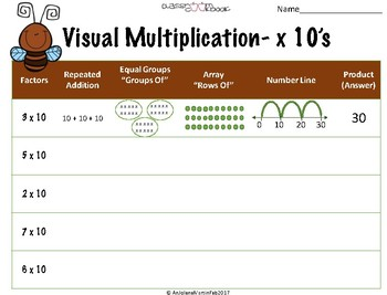 Visual Math- Single Digit Multiplication