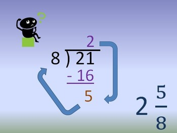 3.NF.A.3 Visual Mixed Number and Improper Fraction Practice