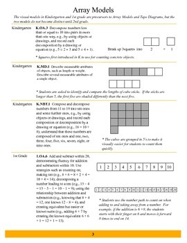 Visual Models Guide for K - 5 Mathematics Sample