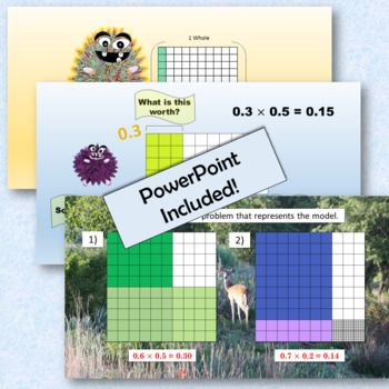 Visual Models - Multiplication and Division of Decimals and Fractions