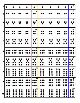 Visual Multiplication Table