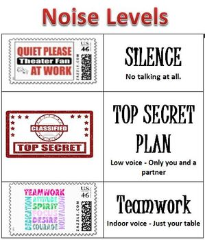 Visual Noise Levels Printable