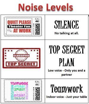 Visual Noise Levels Printable