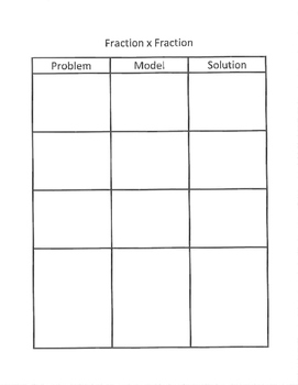 Visual Notes Sheet for a Fraction times a Fraction