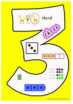 Visual Number Charts 0 - 10
