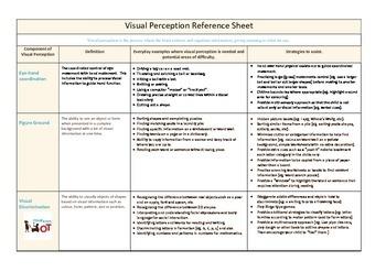 Visual Perception Reference Sheet