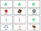 Visual Phonics Cards (Tricky Vowel Digraphs)