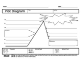 Visual Plot Diagram Graphic Organizer