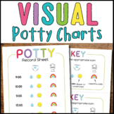 Visual Potty Training Progress Charts for Prizes or Preschool Records *EDITABLE*