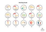 Visual Prompt - Handwashing