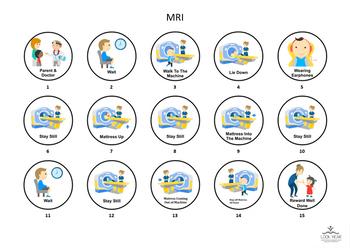 Visual Prompt - MRI