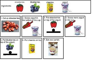 Visual Recipe - Yogurt Parfait