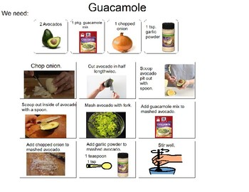 Visual Recipe for Guacamole