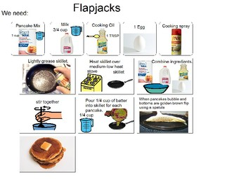Visual Recipe for Pancakes