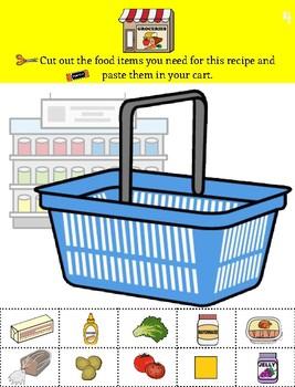 Visual Recipe for Turkey Sandwiches