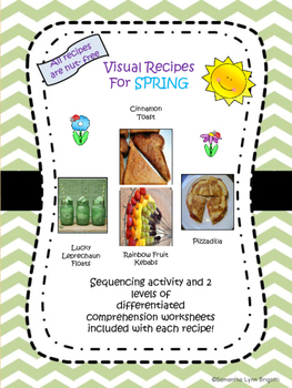 Visual Recipes: Spring Edition     All Recipes Nut Free