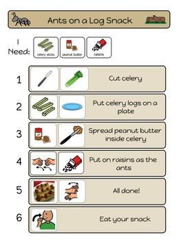 Visual Recipes for the Springtime Snacks