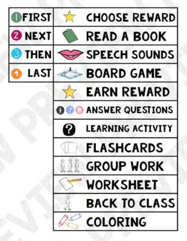 Visual Reinforcement Schedule