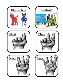 Visual Reminders/Cues for Read Aloud/Guided Reading