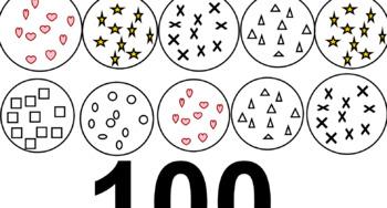 Visual Representation of 100