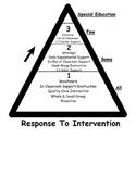 Visual  Response to Intervention (RTI) model