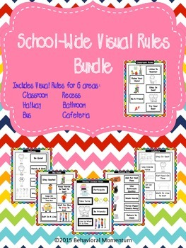 Visual Rules Bundle