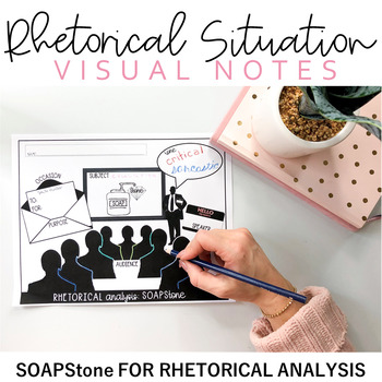 Visual SOAPStone Rhetorical Analysis