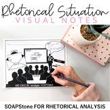 Visual SOAPStone Rhetorical Analysis