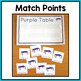Visual Schedules for Special Education and Autism Classrooms