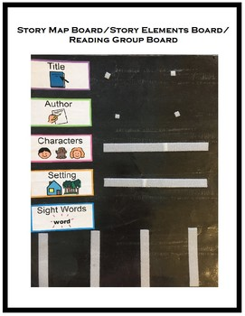Visual Story Map/Story Elements/Reading Group Board