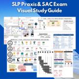 Visual Study Guide for SLP Praxis & SAC Exam