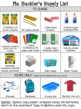 Visual Supply List