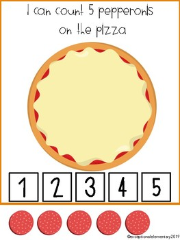 Visual Supports for mindful counting strategies