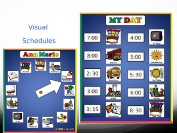 Visual Supports to Teach Special Education, Students with Autism PowerPoint