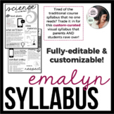 Editable Visual Syllabus Template Design 1 | Great for Bac