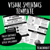 Visual Syllabus - Infographic Style (Editable)